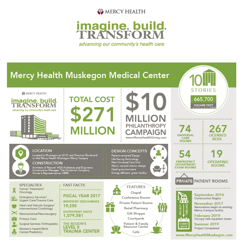 Hospital Campaign Logo and Infographic