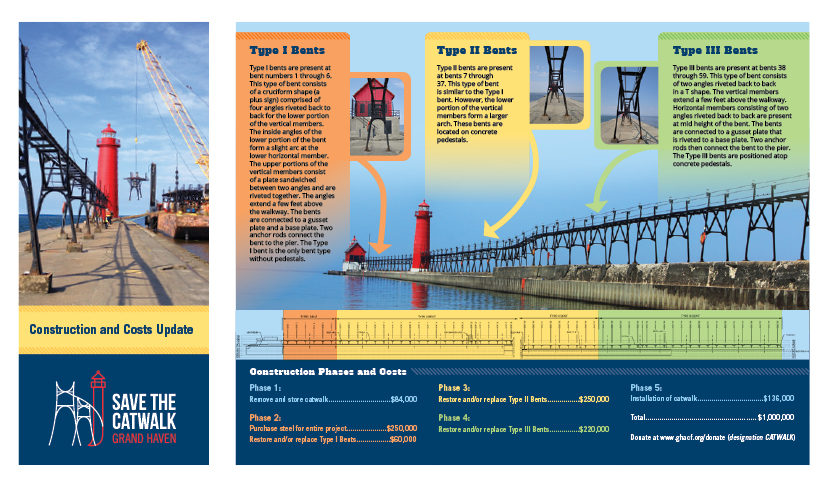 Save the Catwalk Brochure Design
